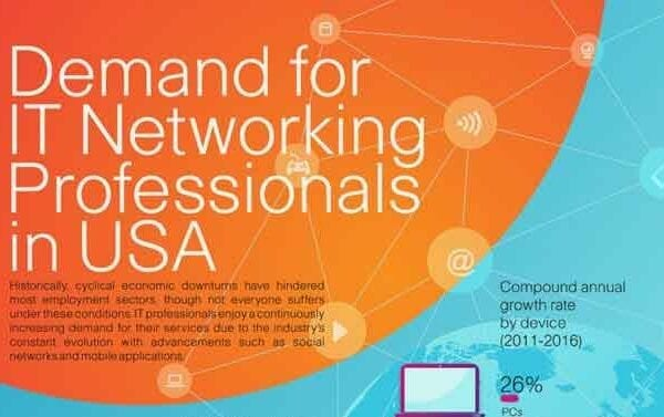 Хотите узнать зарплату IT-специалистов в США? А сертифицированных Cisco специалистов по сетям?