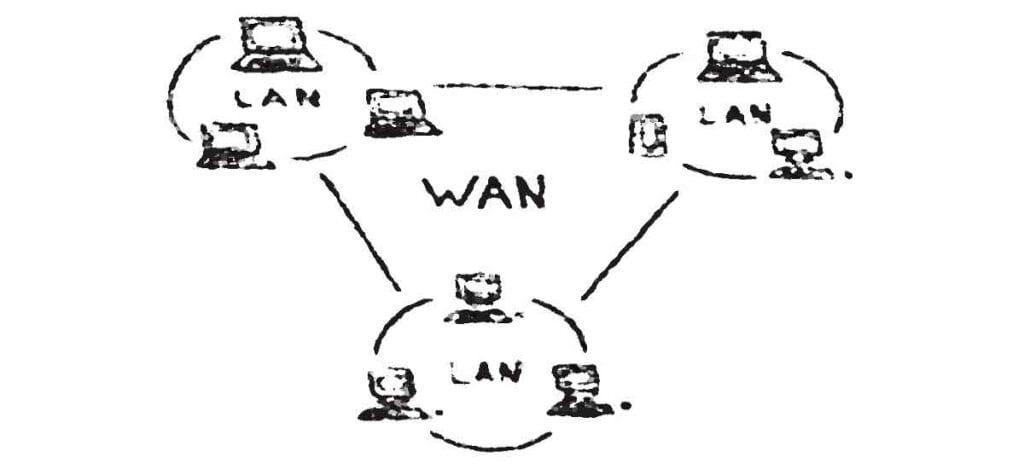 Networking 101: LAN vs WAN