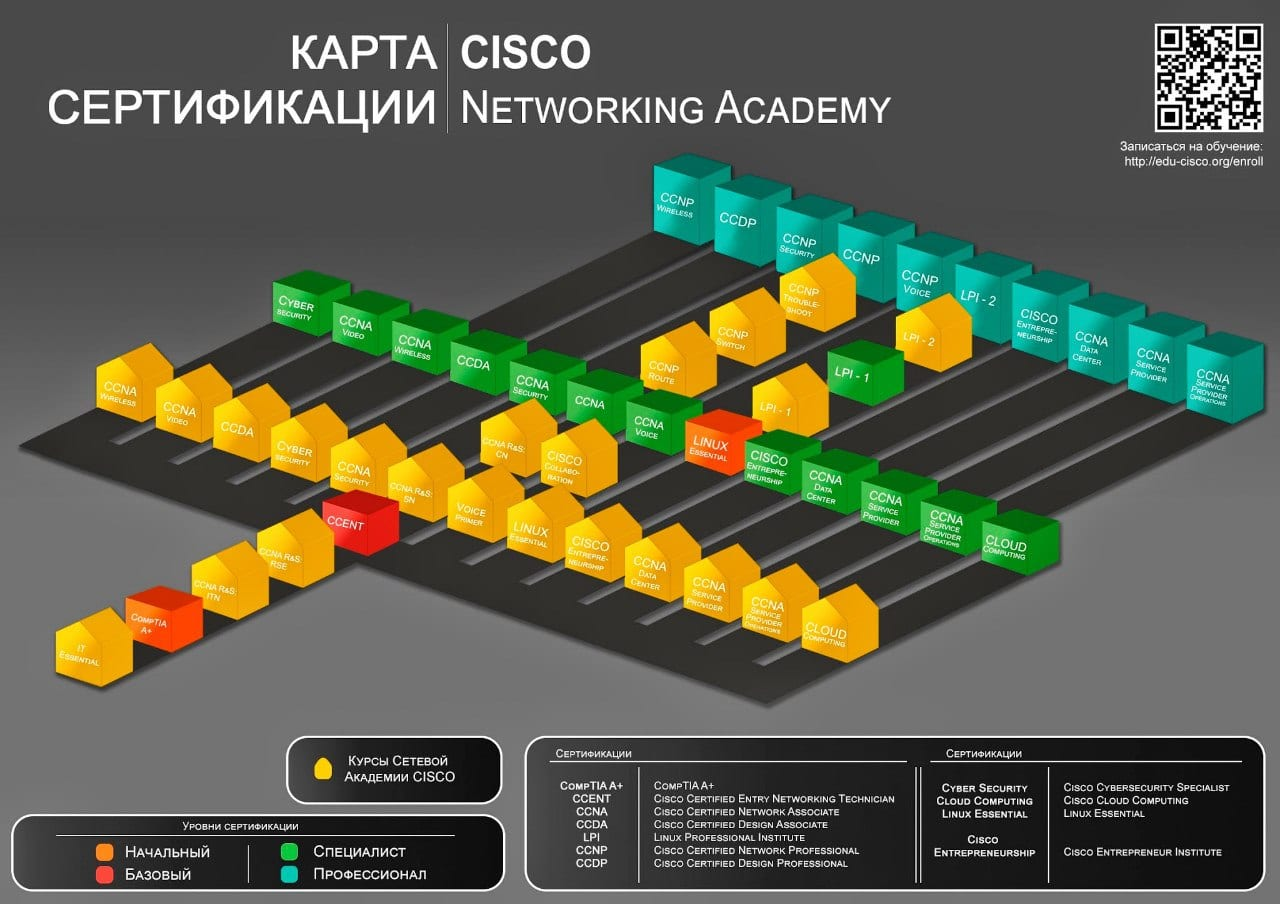 cisco certification A valid cisco ccna data center certification or any cisco ccie certification can act as a prerequisite to achieve this certification you must pass the designated exam.
